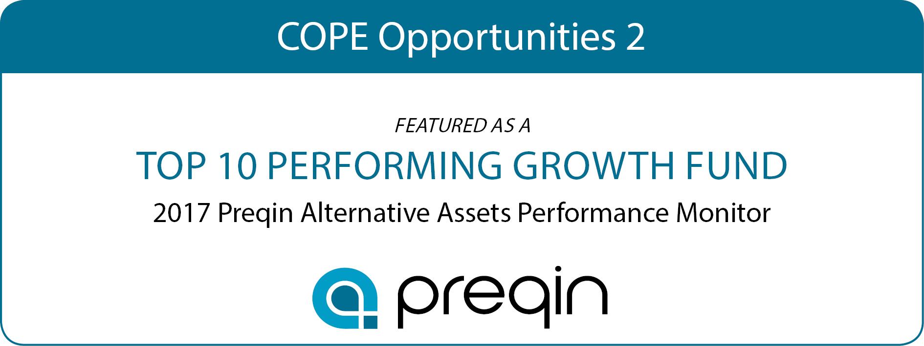 growth fund performance